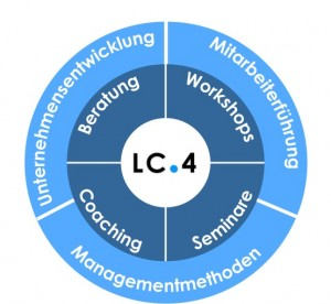 LC.4 Leadership Coaching