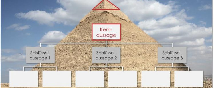 Mit dem Pyramidalen Prinzip effektiv kommunizieren